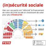 Quand la Sécurité sociale devient incertaine